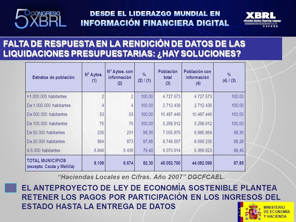 FALTA DE RESPUESTA EN LA RENDICIÓN DE DATOS DE LAS LIQUIDACIONES PRESUPUESTARIAS: ¿HAY SOLUCIONES