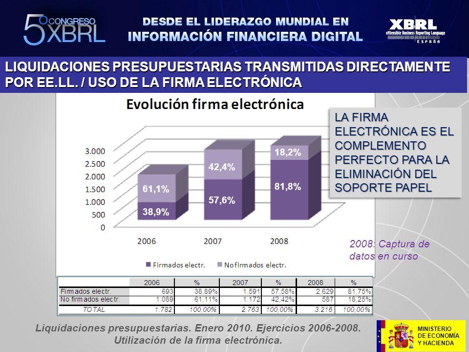 LIQUIDACIONES PRESUPUESTARIAS TRANSMITIDAS DIRECTAMENTE POR EE. LL