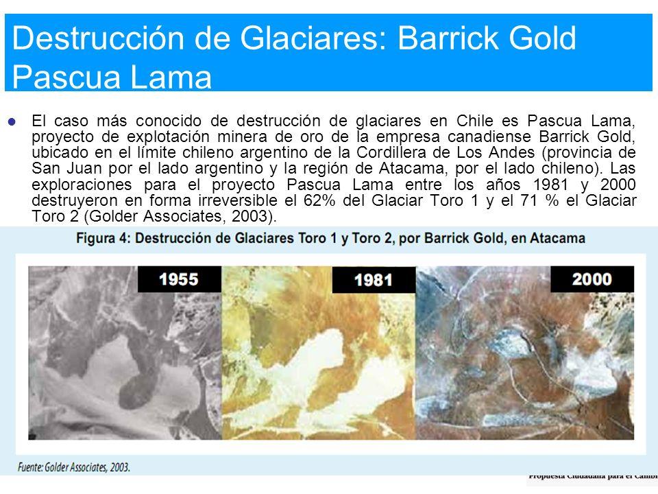Destrucción de Glaciares: Barrick Gold Pascua Lama