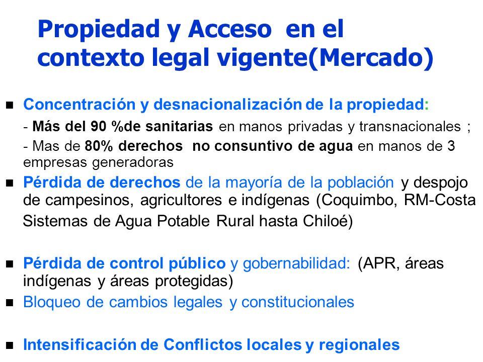 Propiedad y Acceso en el contexto legal vigente(Mercado)