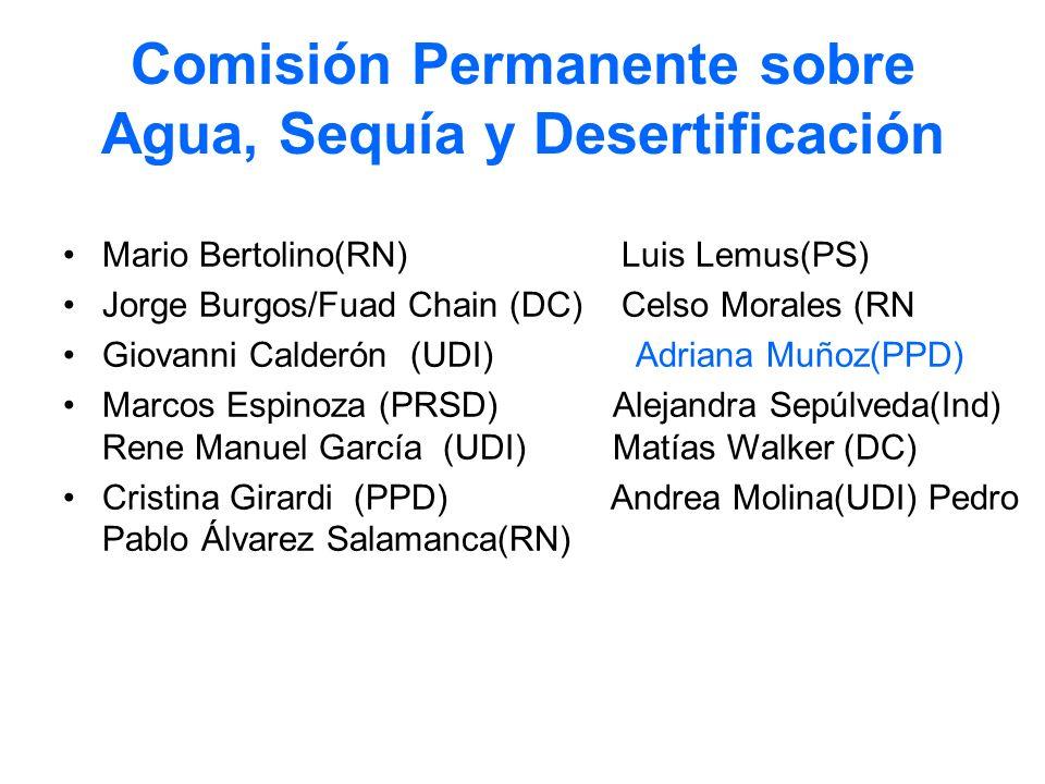 Comisión Permanente sobre Agua, Sequía y Desertificación