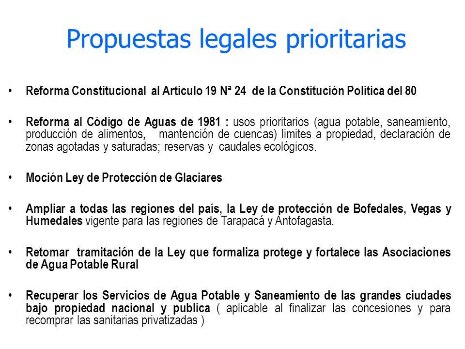 Propuestas legales prioritarias