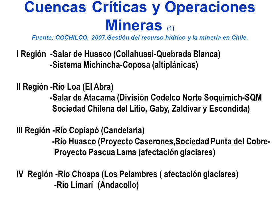 Cuencas Críticas y Operaciones Mineras (1) Fuente: COCHILCO, 2007
