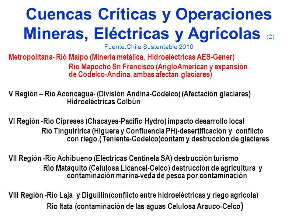 Cuencas Críticas y Operaciones Mineras, Eléctricas y Agrícolas (2) Fuente:Chile Sustentable 2010