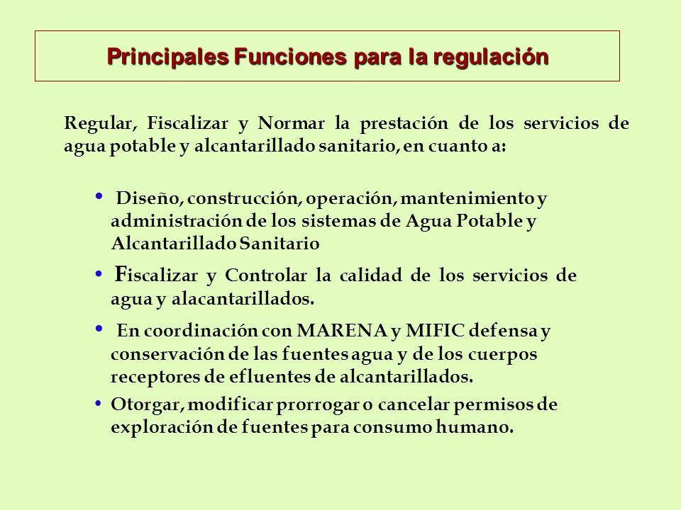 Principales Funciones para la regulación