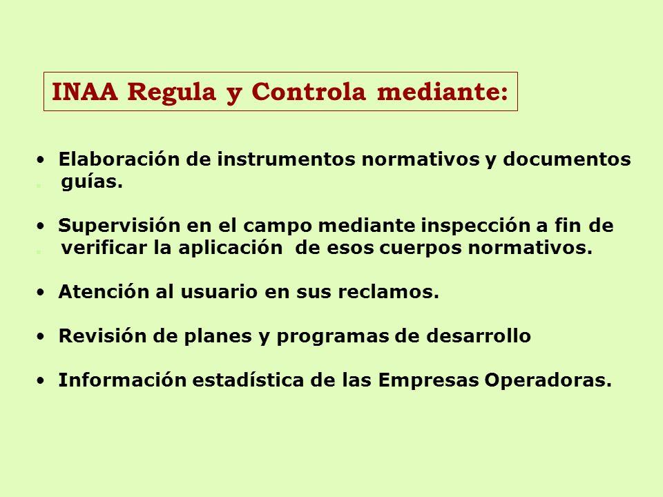 INAA Regula y Controla mediante: