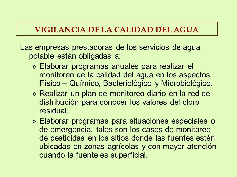 VIGILANCIA DE LA CALIDAD DEL AGUA