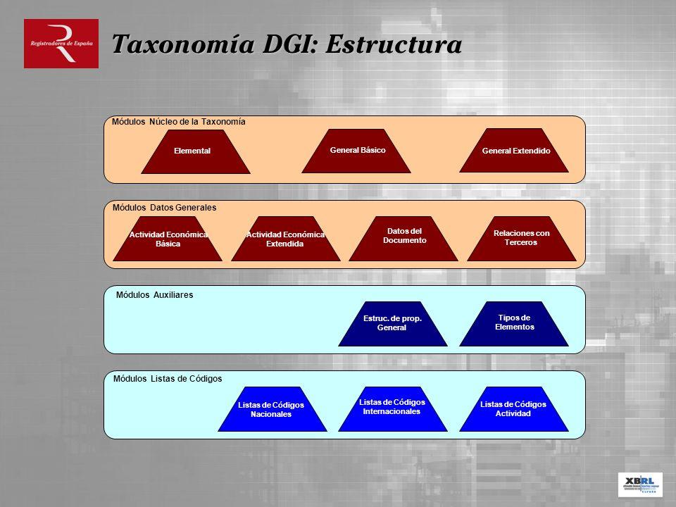 Taxonomía DGI: Estructura