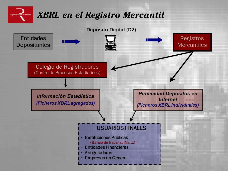 XBRL en el Registro Mercantil