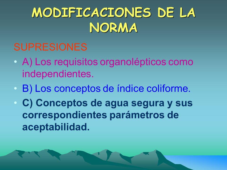 MODIFICACIONES DE LA NORMA