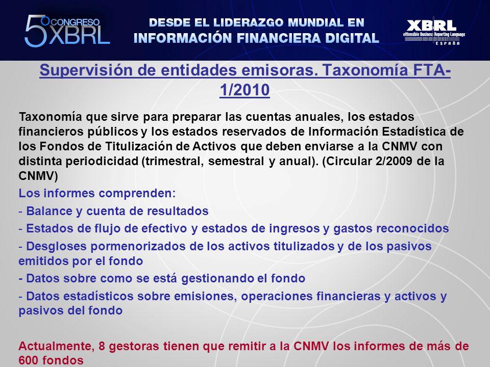 Supervisión de entidades emisoras. Taxonomía FTA-1/2010