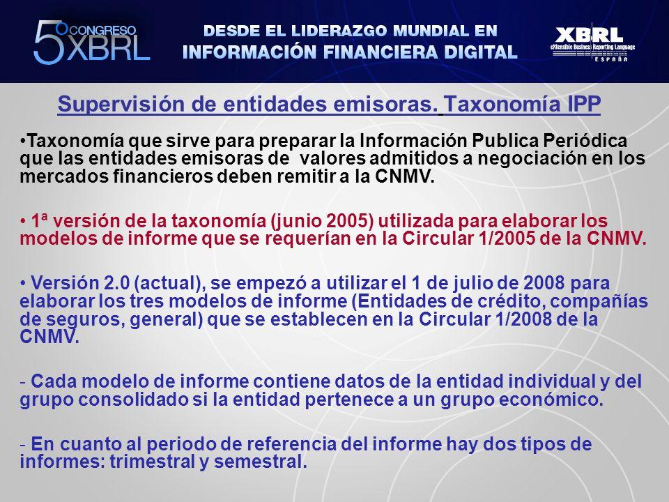 Supervisión de entidades emisoras. Taxonomía IPP