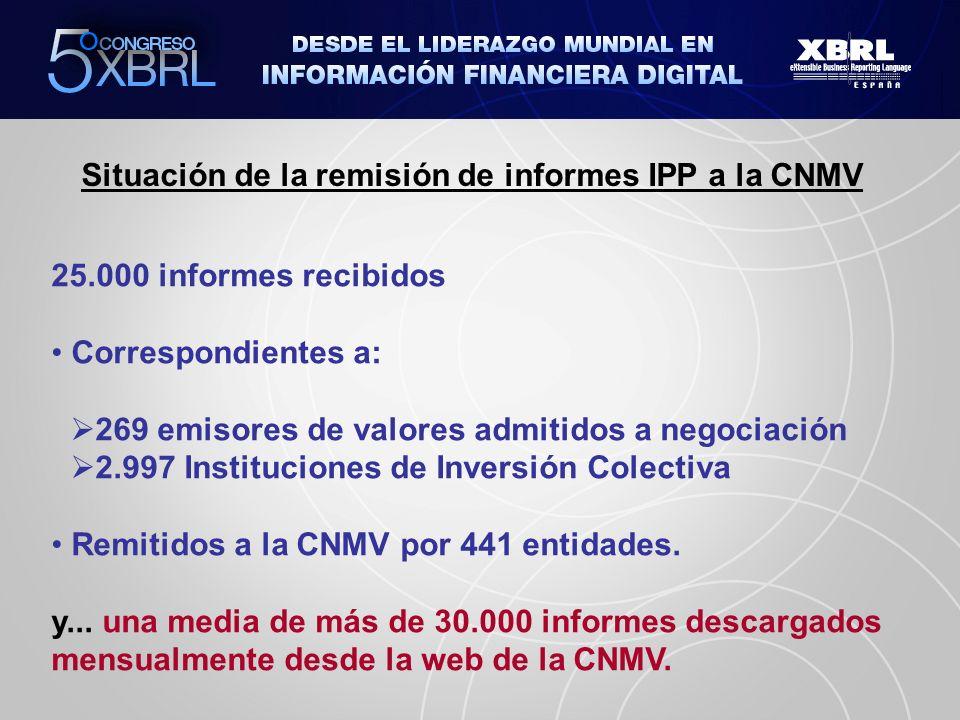 Situación de la remisión de informes IPP a la CNMV