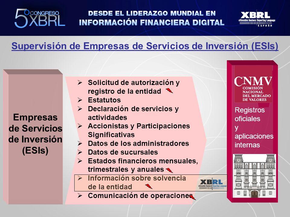 Supervisión de Empresas de Servicios de Inversión (ESIs)