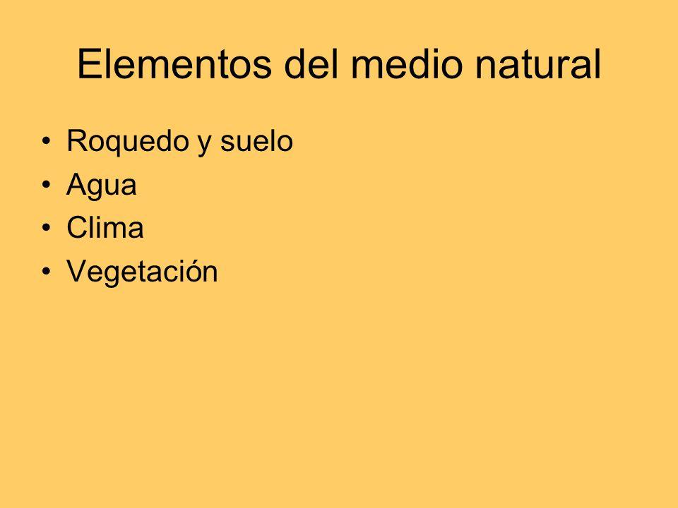 Elementos del medio natural