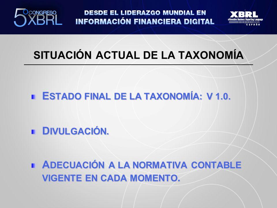 SITUACIÓN ACTUAL DE LA TAXONOMÍA