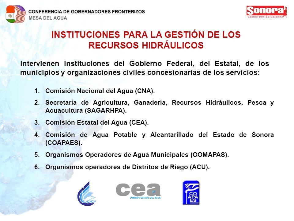 INSTITUCIONES PARA LA GESTIÓN DE LOS RECURSOS HIDRÁULICOS