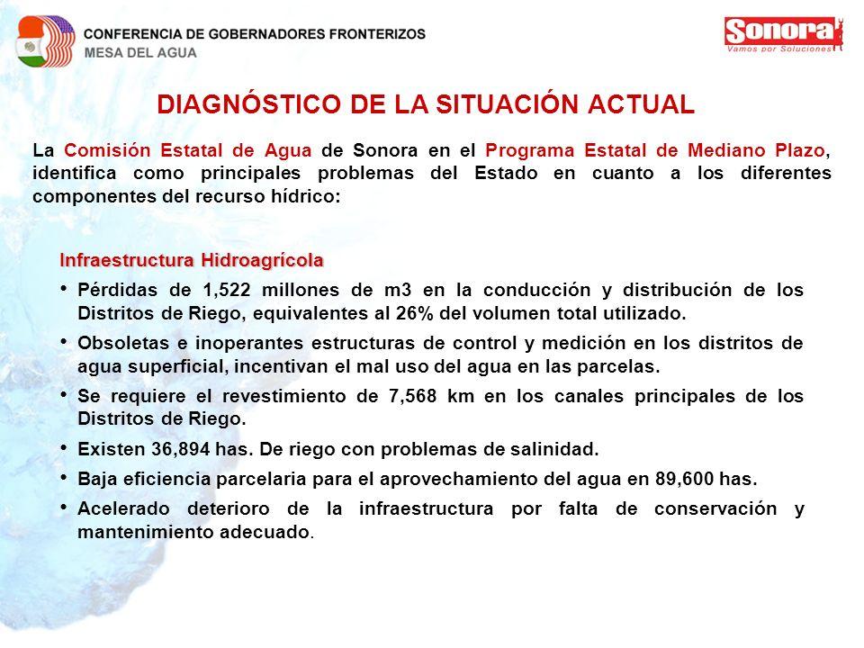 DIAGNÓSTICO DE LA SITUACIÓN ACTUAL