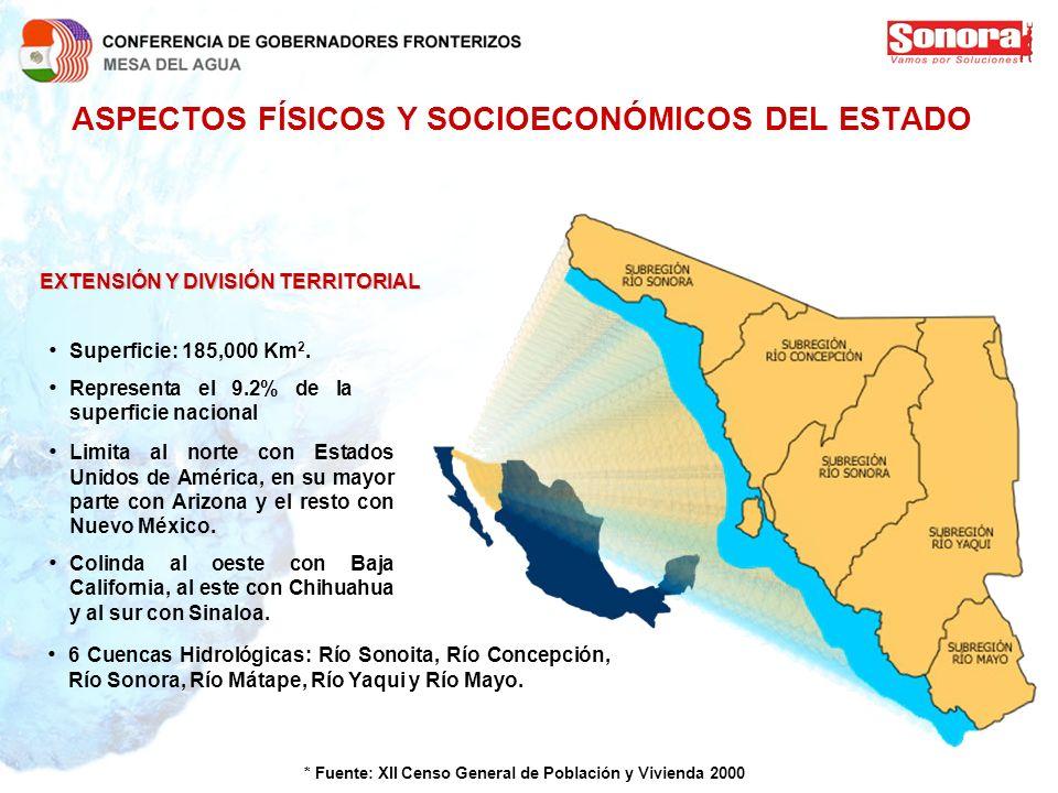 ASPECTOS FÍSICOS Y SOCIOECONÓMICOS DEL ESTADO