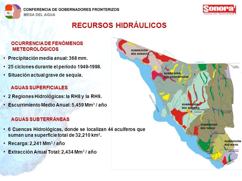 RECURSOS HIDRÁULICOS OCURRENCIA DE FENÓMENOS METEOROLÓGICOS