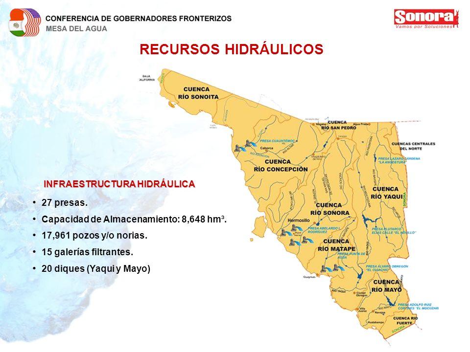 RECURSOS HIDRÁULICOS INFRAESTRUCTURA HIDRÁULICA 27 presas.