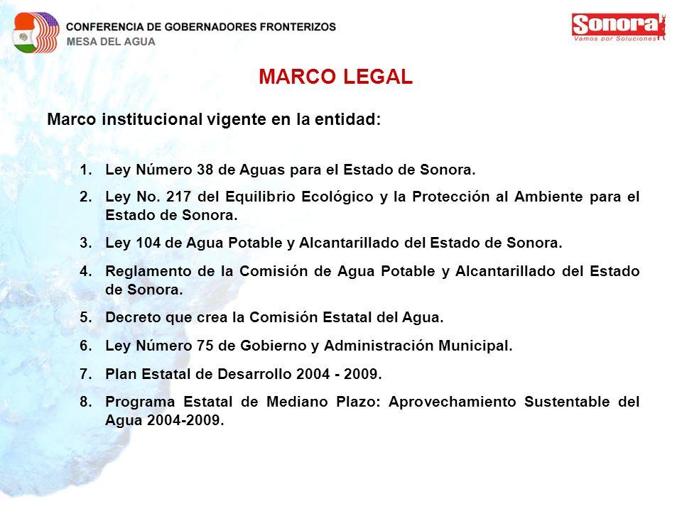 MARCO LEGAL Marco institucional vigente en la entidad: