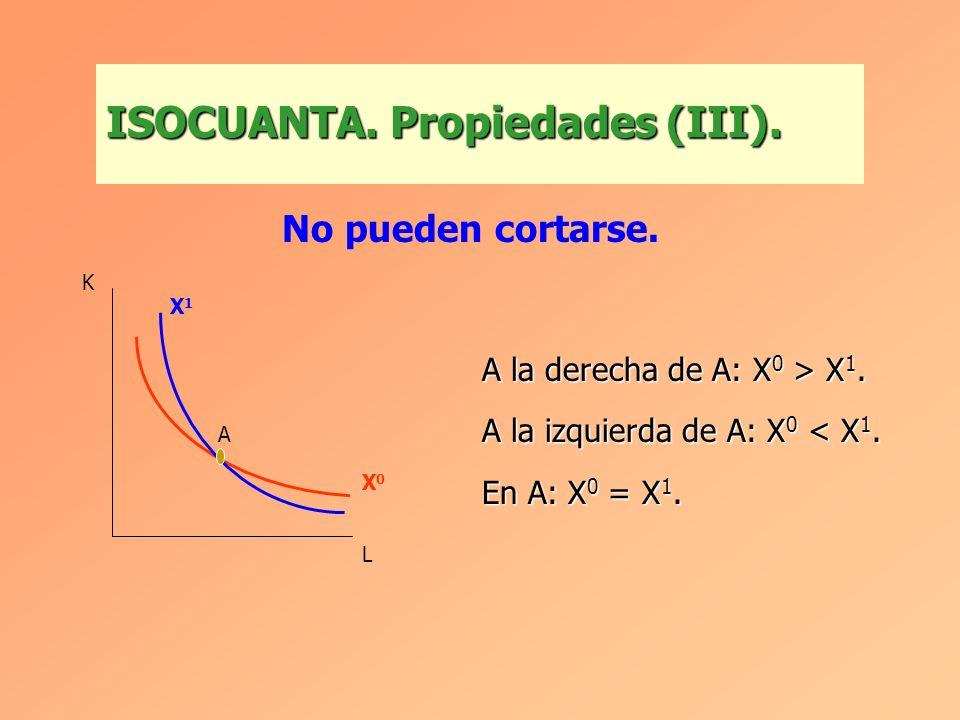 ISOCUANTA. Propiedades (III).