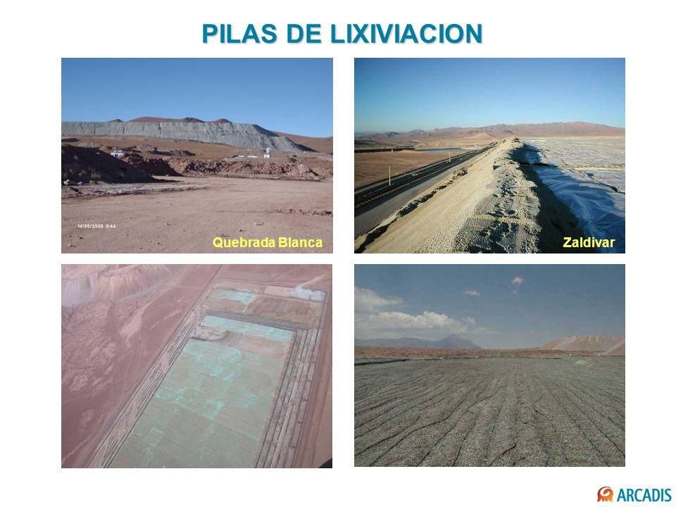PILAS DE LIXIVIACION Quebrada Blanca Zaldivar