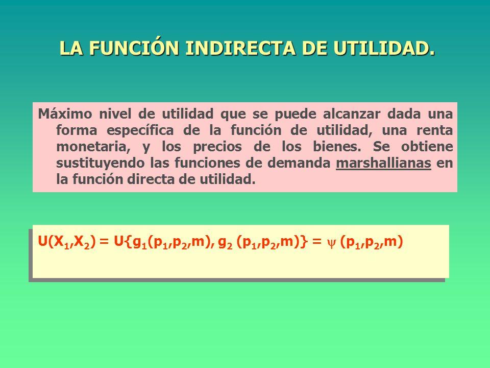 LA FUNCIÓN INDIRECTA DE UTILIDAD.