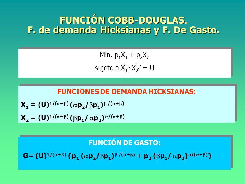 FUNCIÓN COBB-DOUGLAS. F. de demanda Hicksianas y F. De Gasto.