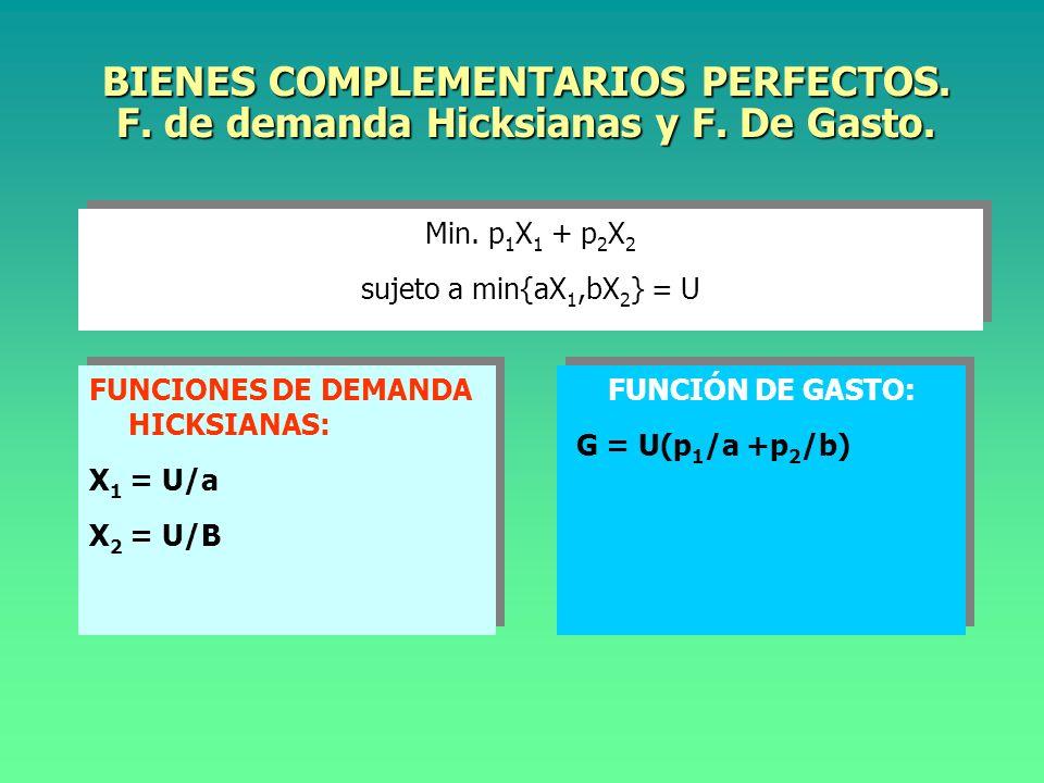 BIENES COMPLEMENTARIOS PERFECTOS. F. de demanda Hicksianas y F