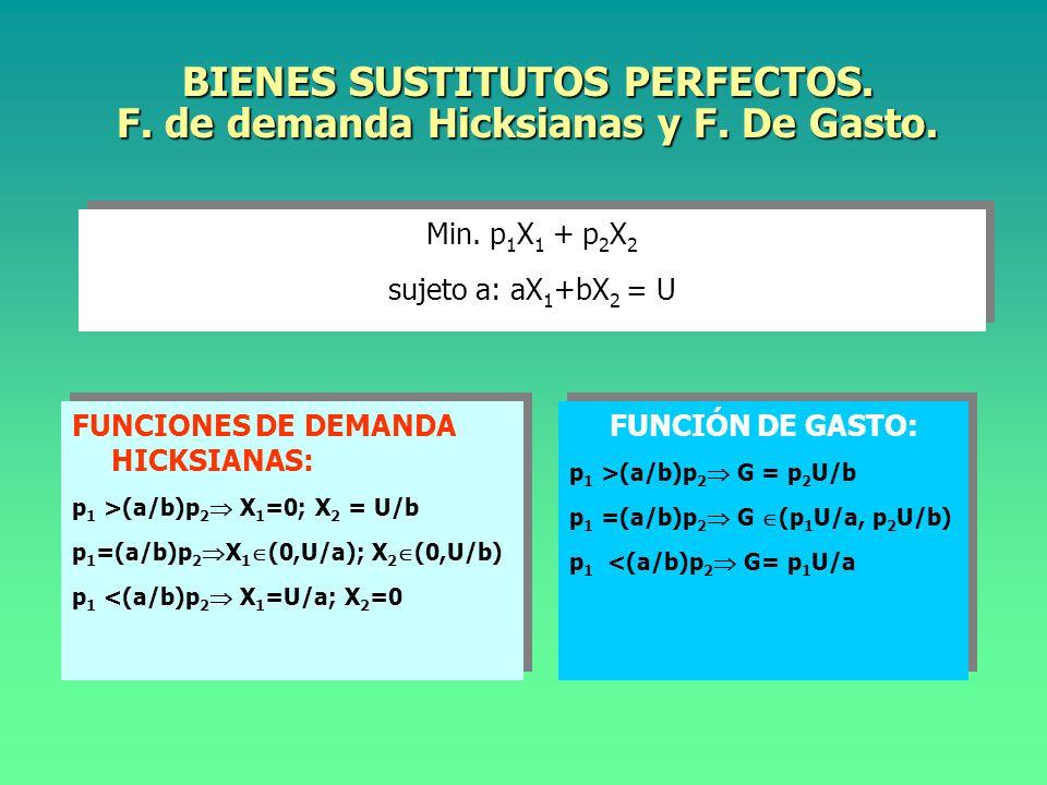 BIENES SUSTITUTOS PERFECTOS. F. de demanda Hicksianas y F. De Gasto.