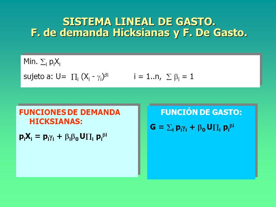 SISTEMA LINEAL DE GASTO. F. de demanda Hicksianas y F. De Gasto.