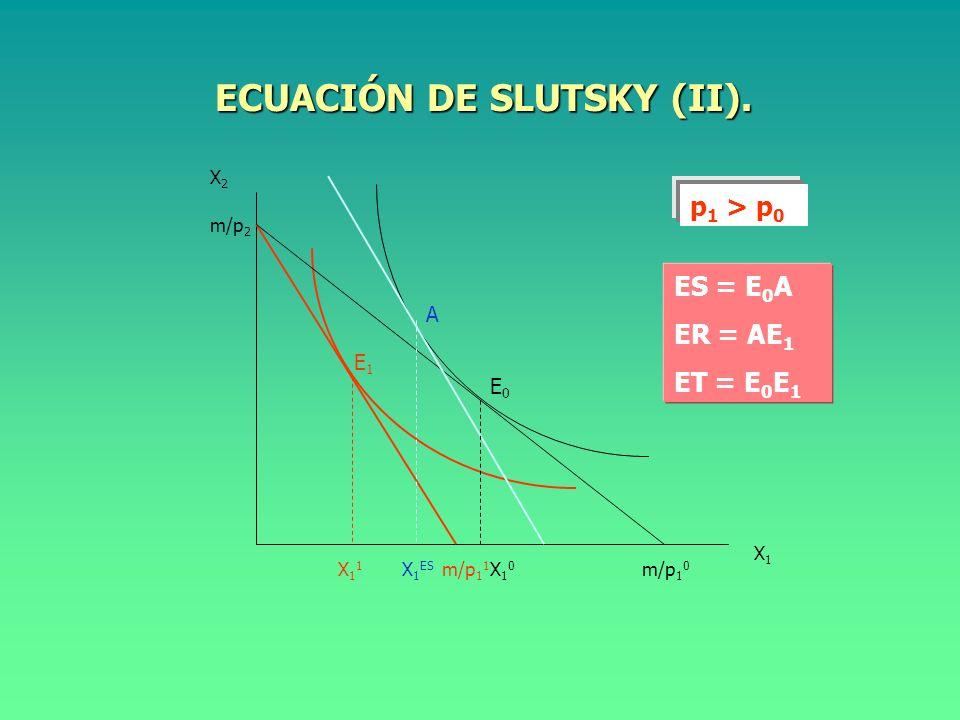 ECUACIÓN DE SLUTSKY (II).