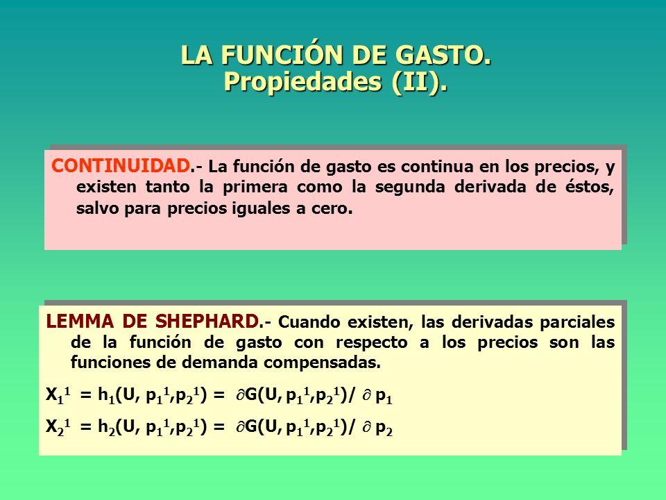 LA FUNCIÓN DE GASTO. Propiedades (II).