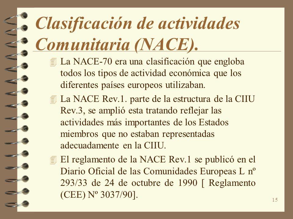 Clasificación de actividades Comunitaria (NACE).