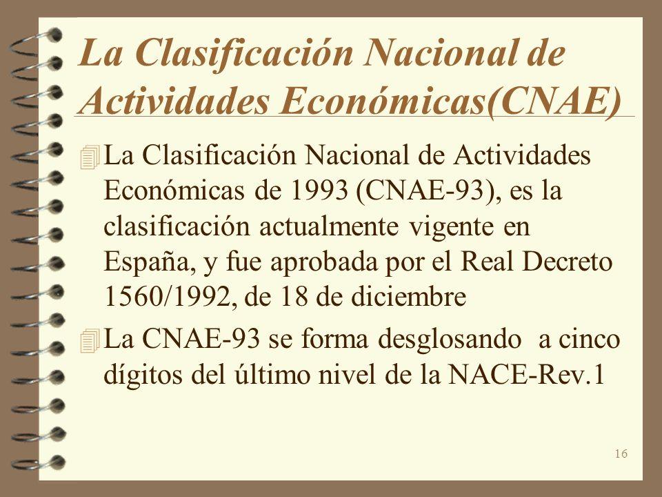 La Clasificación Nacional de Actividades Económicas(CNAE)