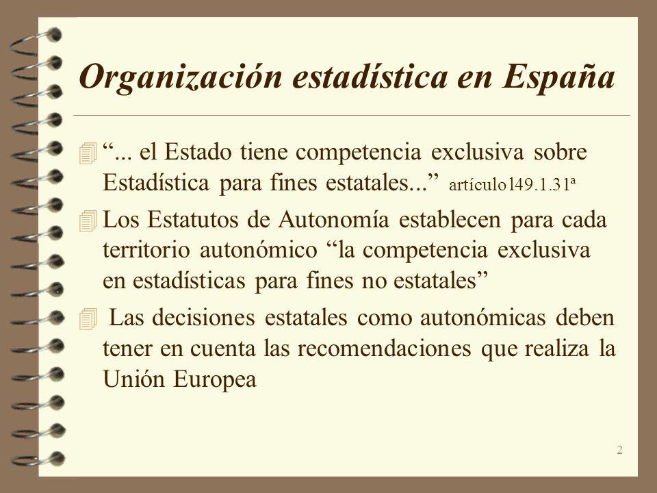 Organización estadística en España