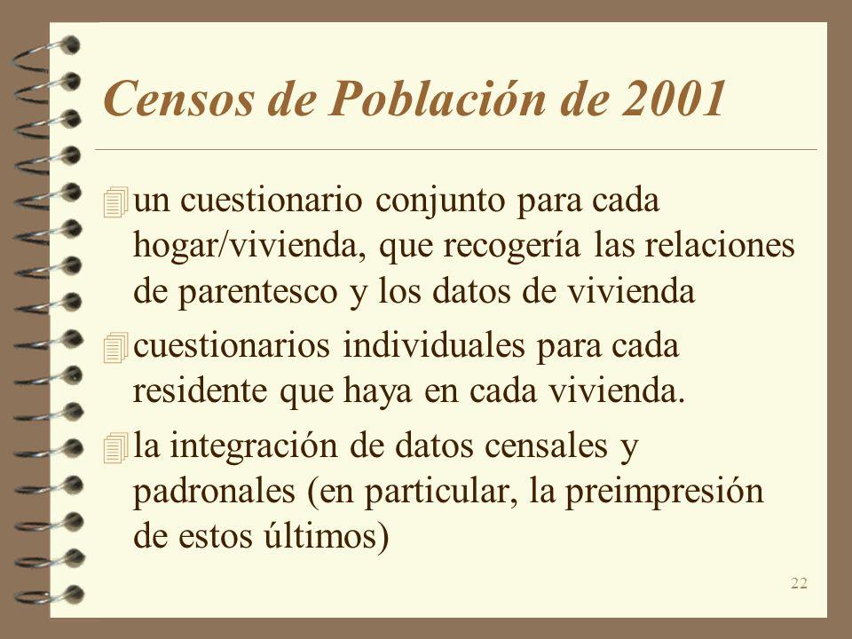 Censos de Población de 2001 un cuestionario conjunto para cada hogar/vivienda, que recogería las relaciones de parentesco y los datos de vivienda.
