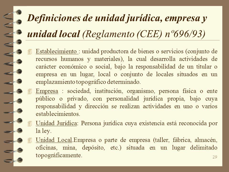 Definiciones de unidad jurídica, empresa y unidad local (Reglamento (CEE) nº696/93)