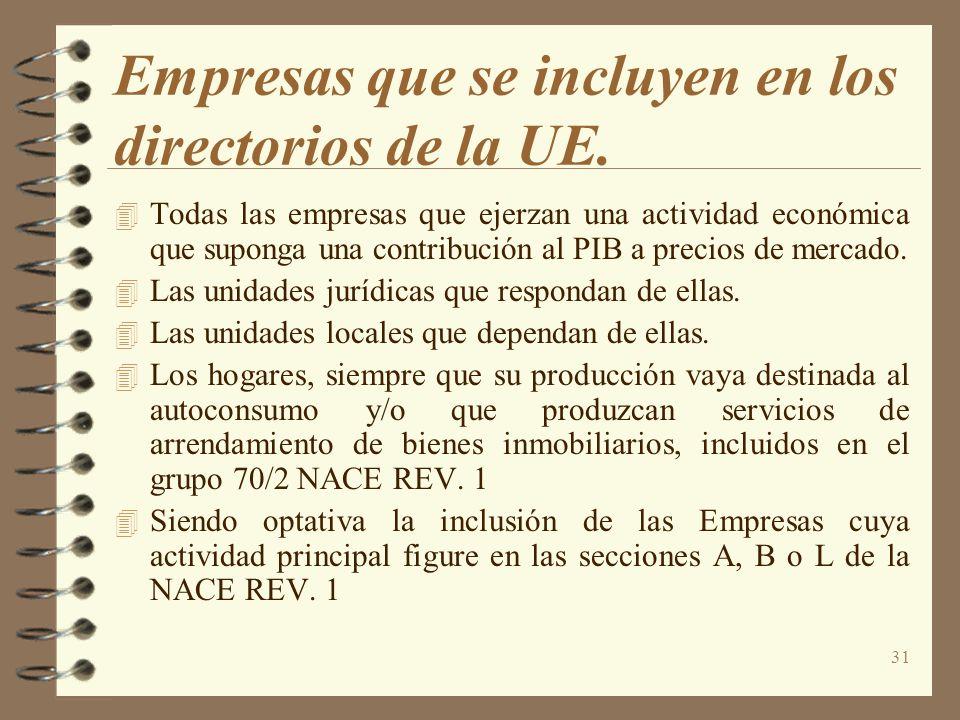 Empresas que se incluyen en los directorios de la UE.