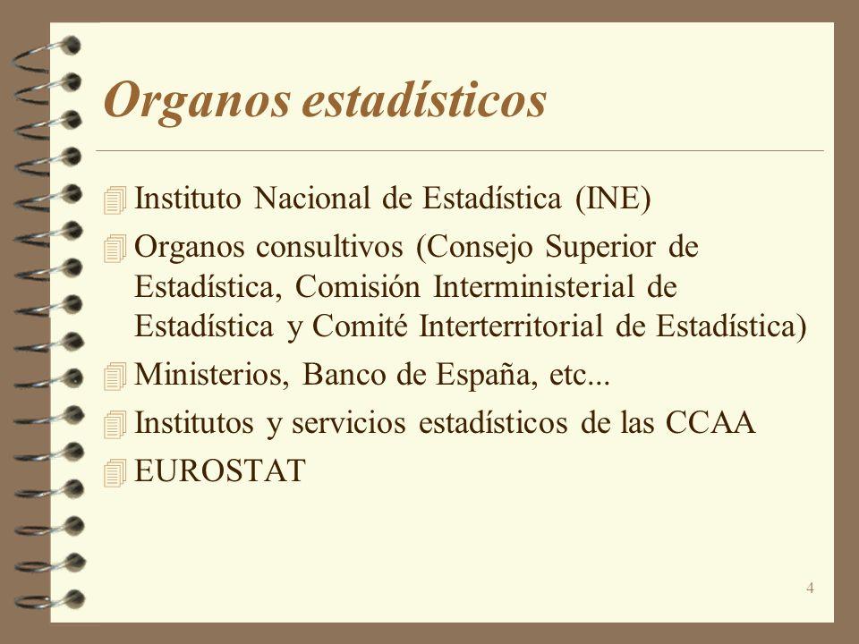 Organos estadísticos Instituto Nacional de Estadística (INE)
