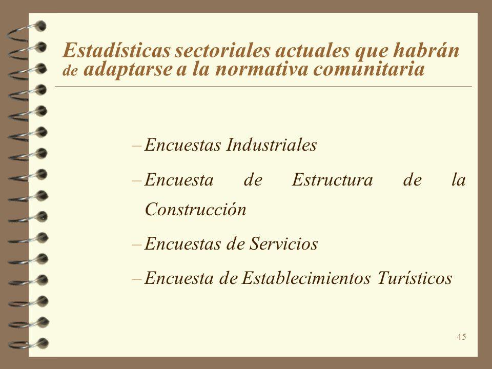 Estadísticas sectoriales actuales que habrán de adaptarse a la normativa comunitaria
