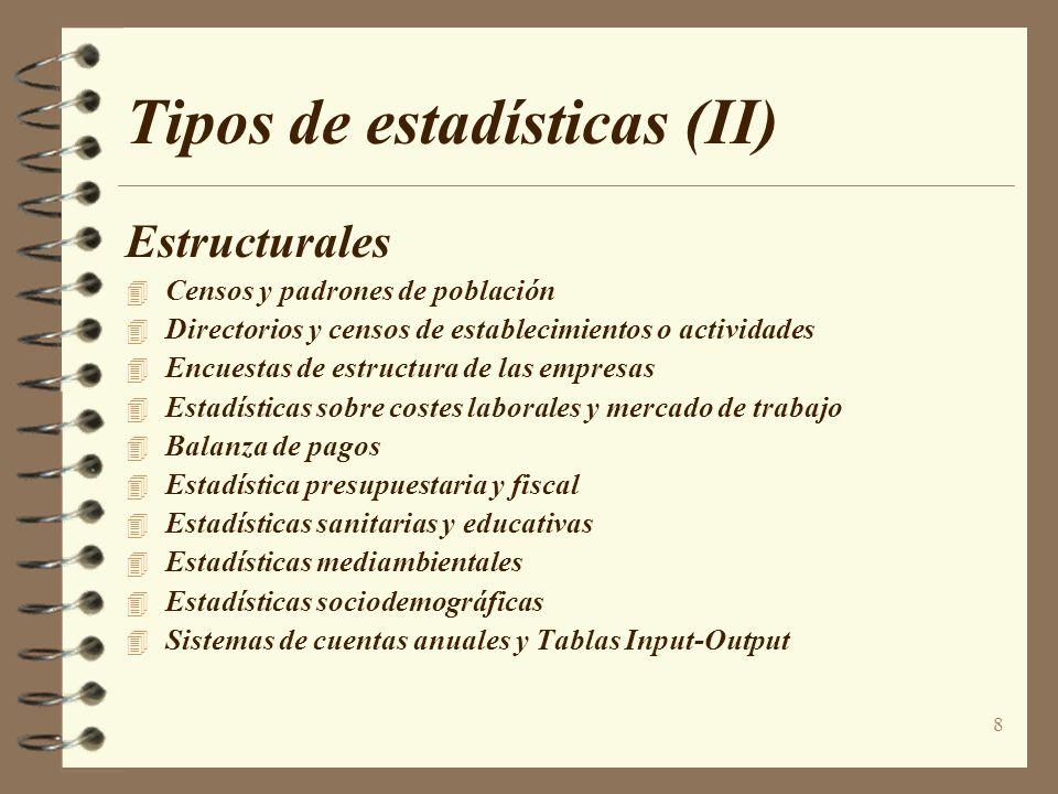 Tipos de estadísticas (II)