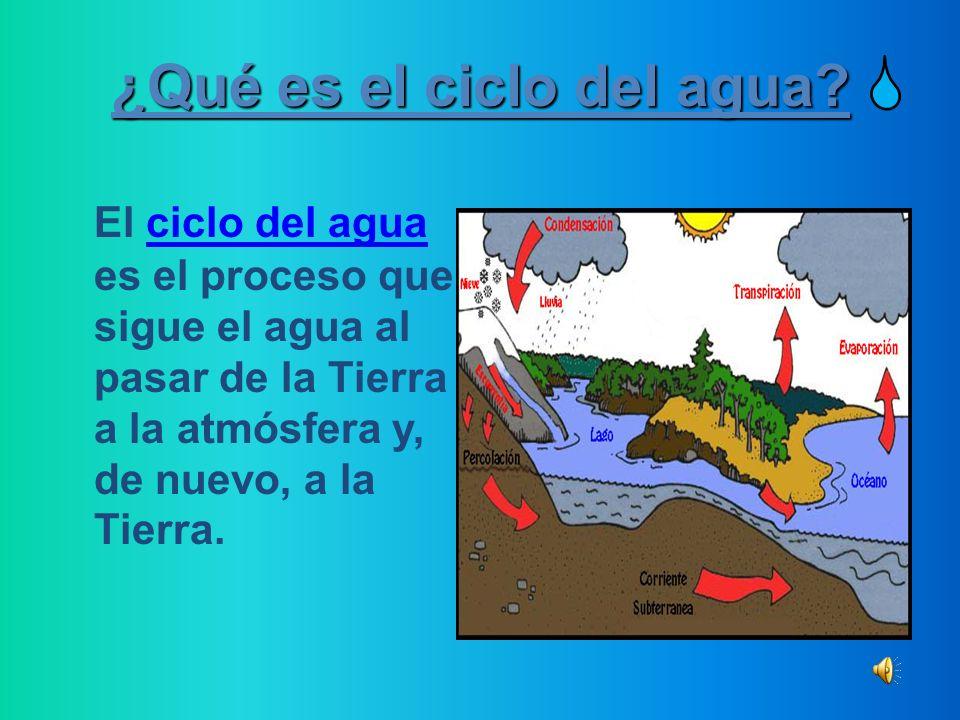 ¿Qué es el ciclo del agua