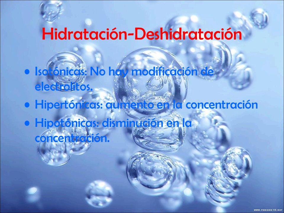 Hidratación-Deshidratación