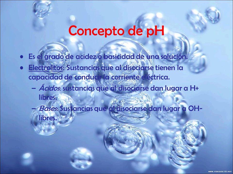 Concepto de pH Es el grado de acidez o basicidad de una solución.