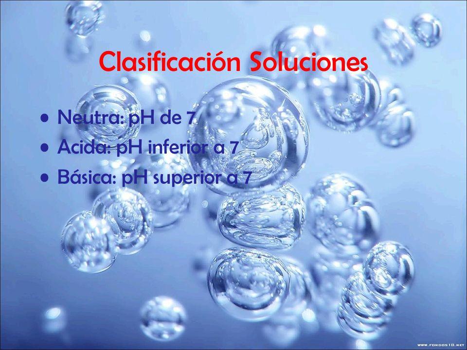 Clasificación Soluciones