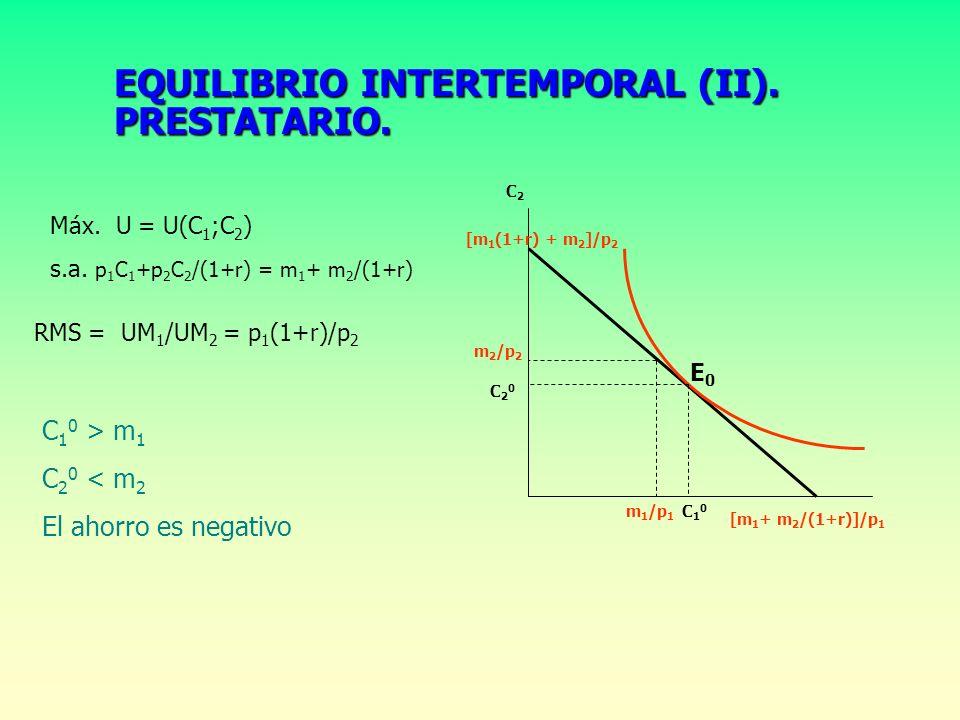 EQUILIBRIO INTERTEMPORAL (II). PRESTATARIO.