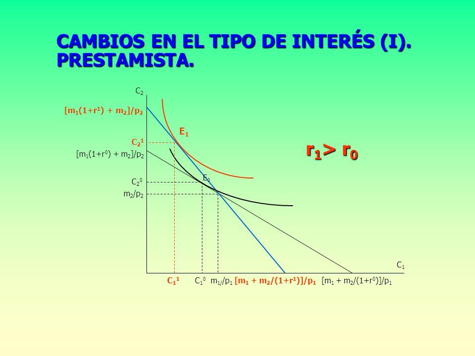 CAMBIOS EN EL TIPO DE INTERÉS (I). PRESTAMISTA.